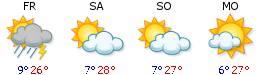 Das Bergwetter in S�dtirol am 23.04.2021