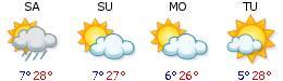 Das Bergwetter in S�dtirol am 2020-10-01