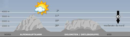 Das Bergwetter in S�dtirol am 23/04/2021
